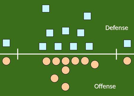 American Football Positions Quiz